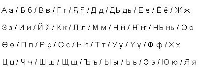The Sakha (Yakutia) alphabet